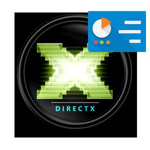 DirectX Control Panel — описание