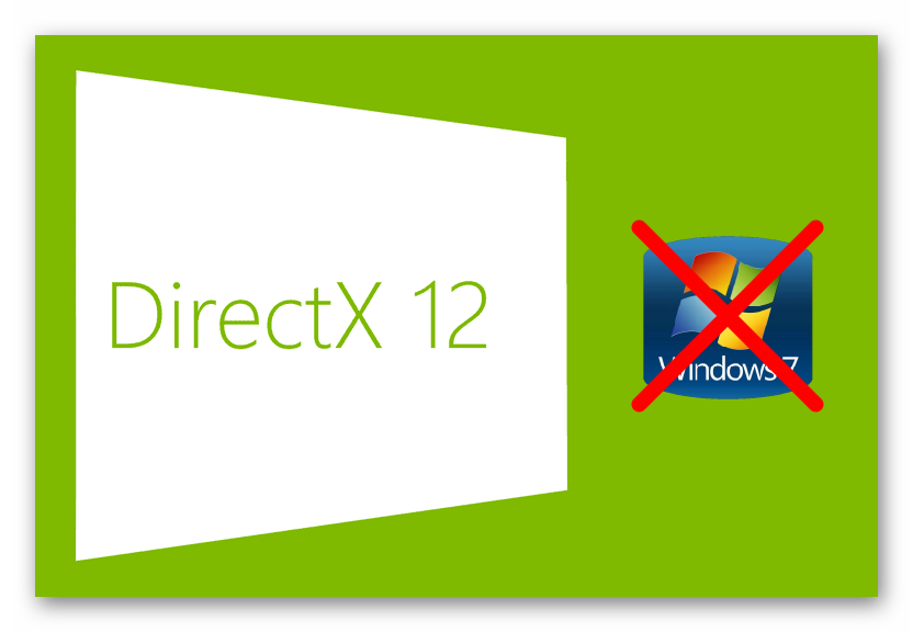 Картинка DirectX 12 и Windows 7