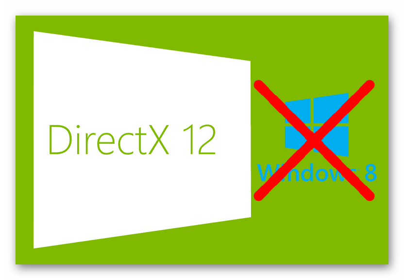Картинка Windows 8 и DirectX 12