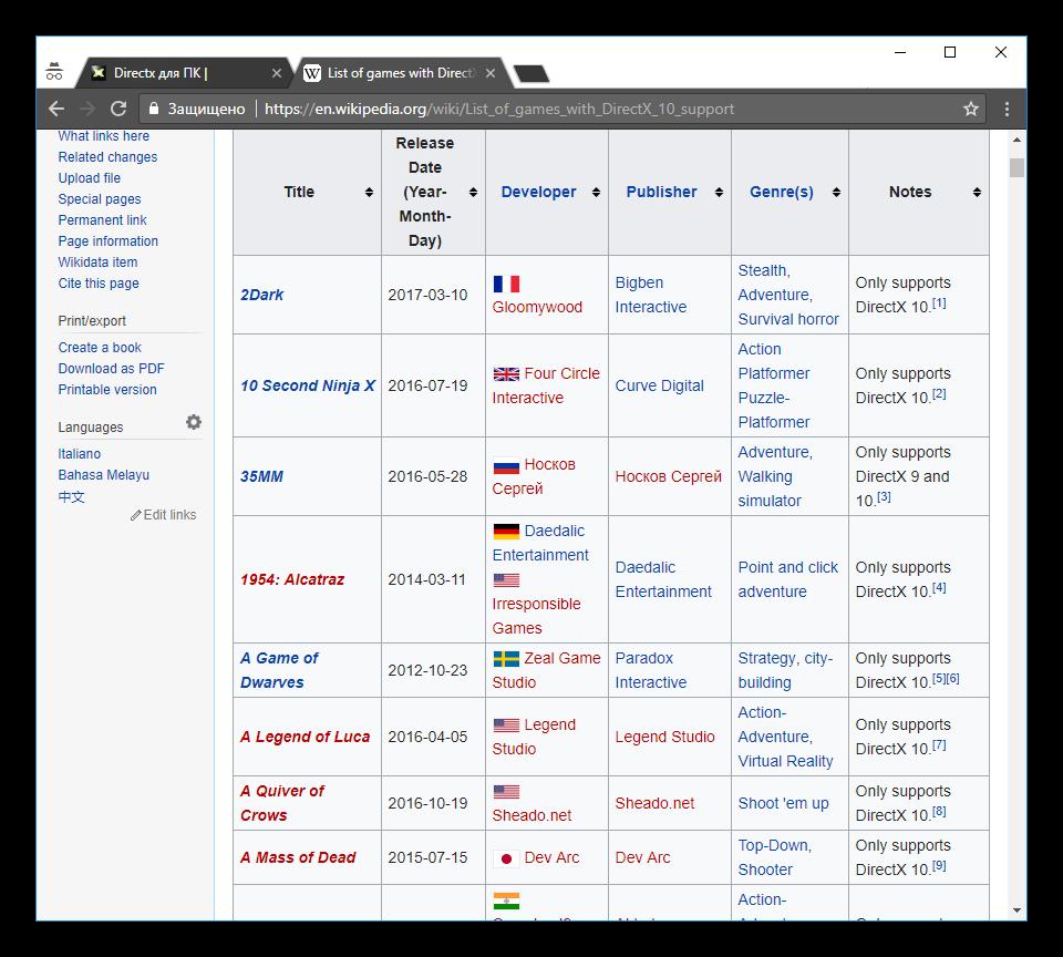 Список игр с поддержкой DirectX 10 на сайте в Браузере