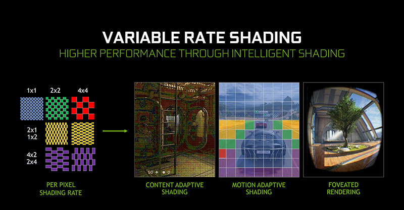 VRS (variable rate shading)